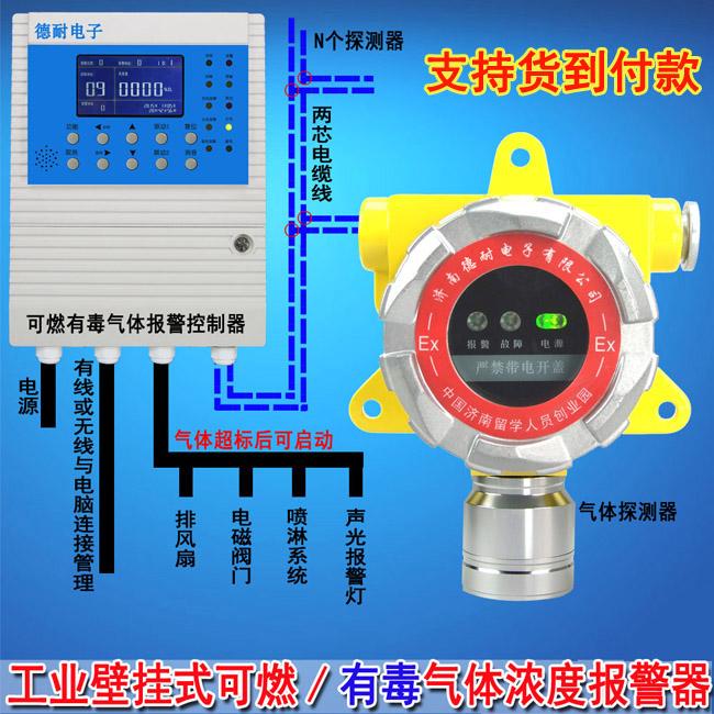 固定式冰醋酸报警器