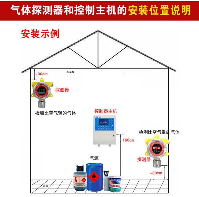 工业用冰醋酸探测报警器主机安装