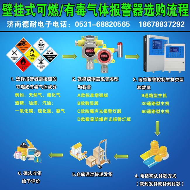 固定式冰醋酸报警器选购流程