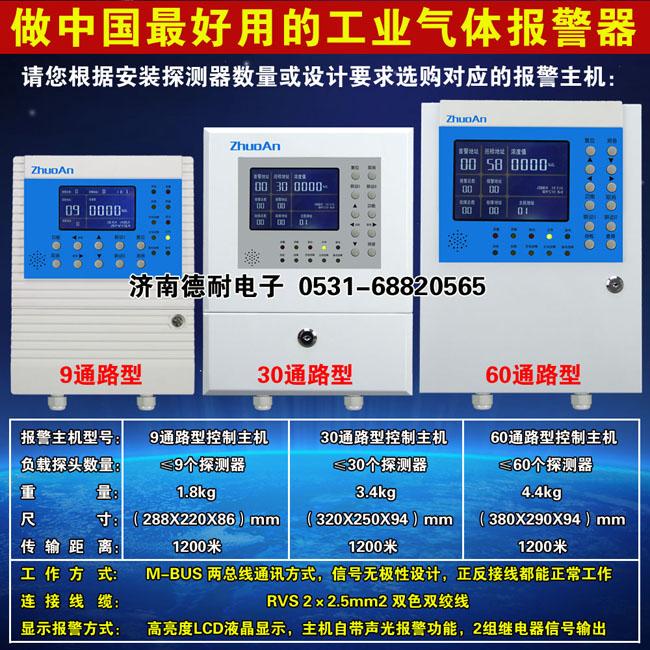 工业用冰醋酸探测报警器多种选择
