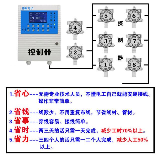 固定式冰醋酸报警器操作简单