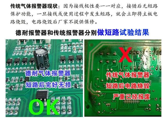 固定式冰醋酸报警器短路测试